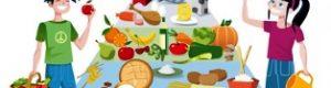 Як організувати правильне харчування
